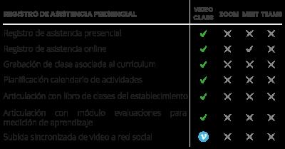 02-Videoclass-1